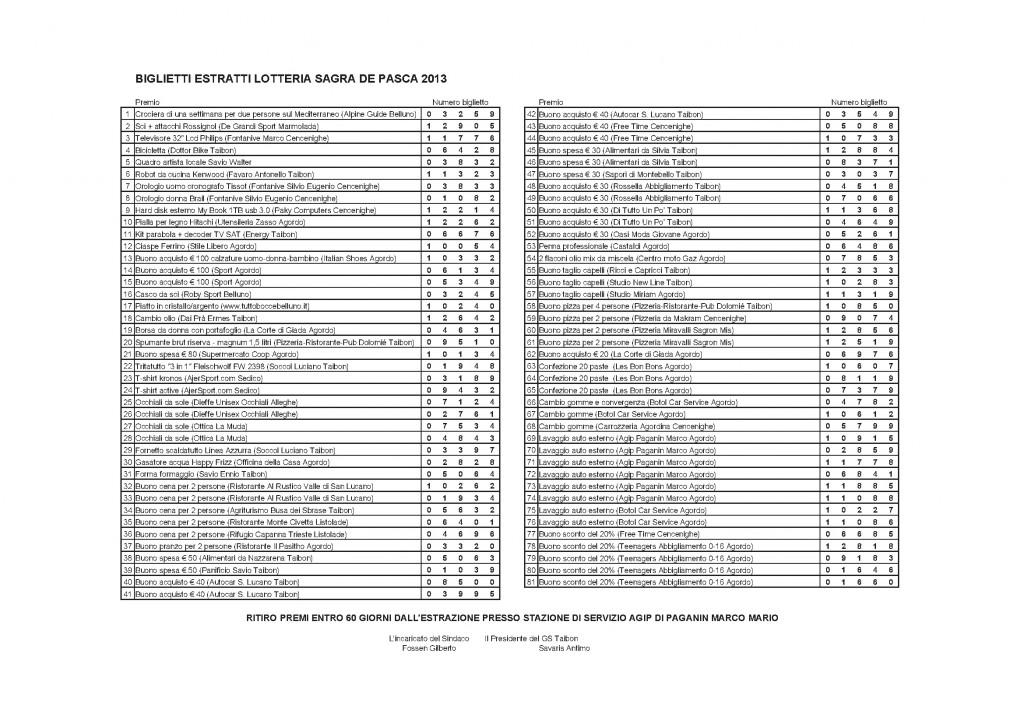 Elenco numeri estratti 2013